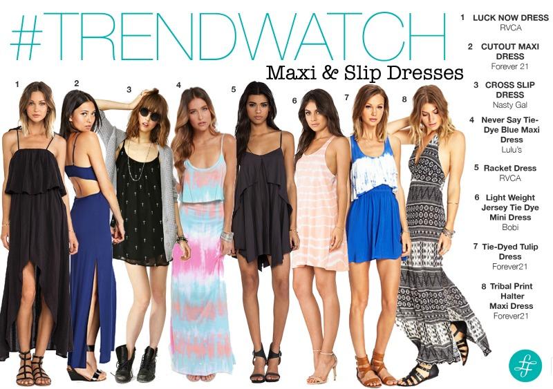 #trendwatch maxislip